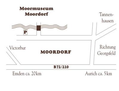 Wegwijzer naar het openluchtmuseum